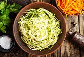 Zucchini Noodles poster