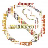Word Cloud of No Smoking Sign
