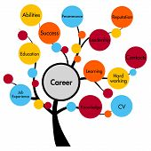 foto of perseverance  - abstract colorful illustration of career concept tree - JPG