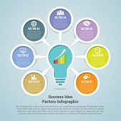 Success Idea Factors Infographic