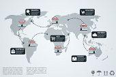 E0Commerce Infographic