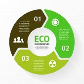 Vector green circle arrows eco infographic.