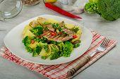 Healthy Pork Escalope With Super Greens