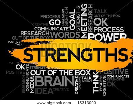Strengths. Word Business Collage
