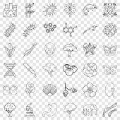 Zoology Icons Set. Outline Style Of 36 Zoology Icons For Web For Any Design poster