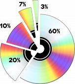 CD income percentage