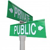 Two way street signs with the words Public and Private comparing your options for being a corporatio