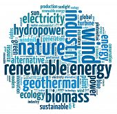 Renewable Energy in word collage