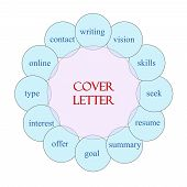 Cover Letter Circular Word Concept