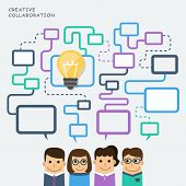 Flat Design Illustration Concept Of Creative Collaboration