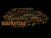 Concept or conceptual abstract success or teamwork marketing word cloud or wordcloud isolated on black background