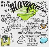Margarita Recipe Typography Poster - How to make a margarita illustrated recipe card, with instructi