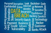 Data Breach word cloud on Blue Background