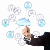 pic of peer  - Contacting two female and two male office workers via the cloud in a virtual peer - JPG
