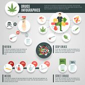 picture of crack addiction  - Drugs infographics set with mushrooms weeds crack symbols vector illustration - JPG