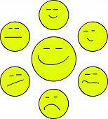 Yellow forum smiles