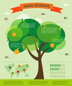 infographic of ecology, concept design with tree