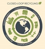 Vector Closed-Loop Recycling Scheme