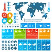 Weather forecast infographics design