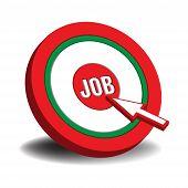 Targeting a job