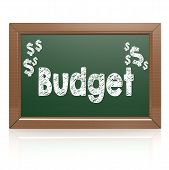 Budget Word Written On Chalkboard