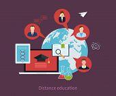 Flat design modern vector illustration icons set of distance education