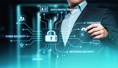 Cyber Security Data Protection Business Technology Privacy Concept. poster