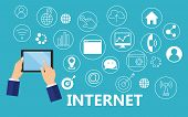 Internet Poster With Flat Icons Set. Banner Design Concept With Outline Art Icons. Internet Web Desi poster
