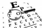 Magnifying With Eye Chart