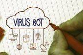 Writing Note Showing Virus Bot. Business Photo Showcasing Malicious Selfpropagating Malware Designed poster
