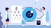 Ophthalmology Illustration. Ophthalmologist Checks Vision Vector Concept. Woman Oculist Optical Eyes poster