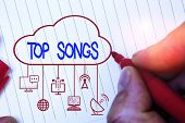 Writing Note Showing Top Songs. Business Photo Showcasing Recorded Song That Becomes Broadly Popular poster