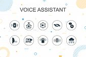 Voice Assistant Trendy Infographic Template. Thin Line Design With Smart Home, Voice User Interface, poster