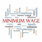 Minimum Wage Word Cloud Concept