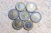 collection of EURO coins depicting important historical personalities and events
