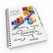 Notepad Leadership