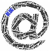 Word Cloud Illustration Related To Blog Website Or Blogging
