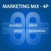 Marketing Mix Infographic