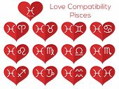 Love Compatibility - Pisces. Astrological Signs Of The Zodiac. Vector Set Of Flat Thin Line Icons