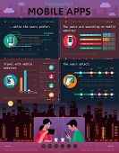 Mobile Application Infographic