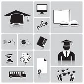 Education And Graduation Icon Set
