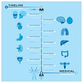 Timeline Health And Medical Infographic