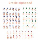Braille Alphabet, Punctuation and Numbers