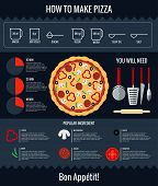 How to make pizza. Infographic