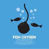 Fish Oxygen.