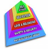 Hierarchy Of Needs Pyramid - Maslow's Theory Illustrated