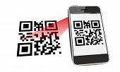 Análisis de código QR de smartphone