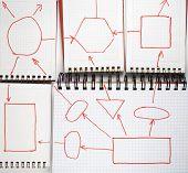 Five Open Notebooks