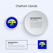 Chatham Islands Country Set of Banners.