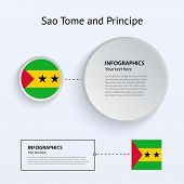 Sao Tome and Principe Country Set of Banners.